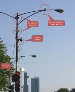 Infrastructure mesh vs Wi-Fi mesh